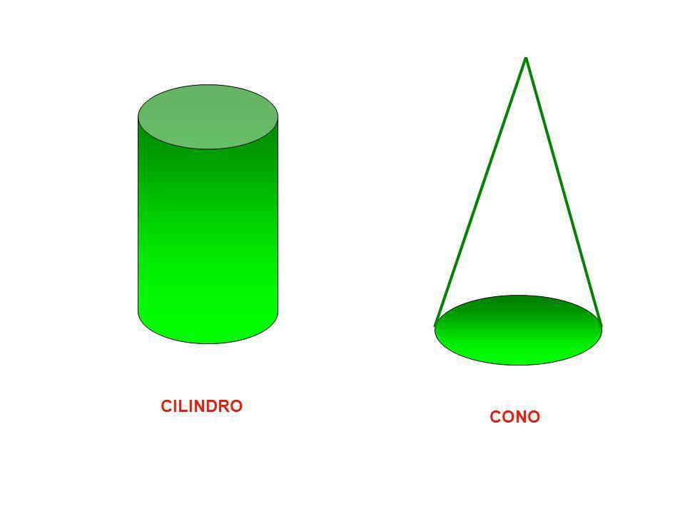 CILINDRO CONO