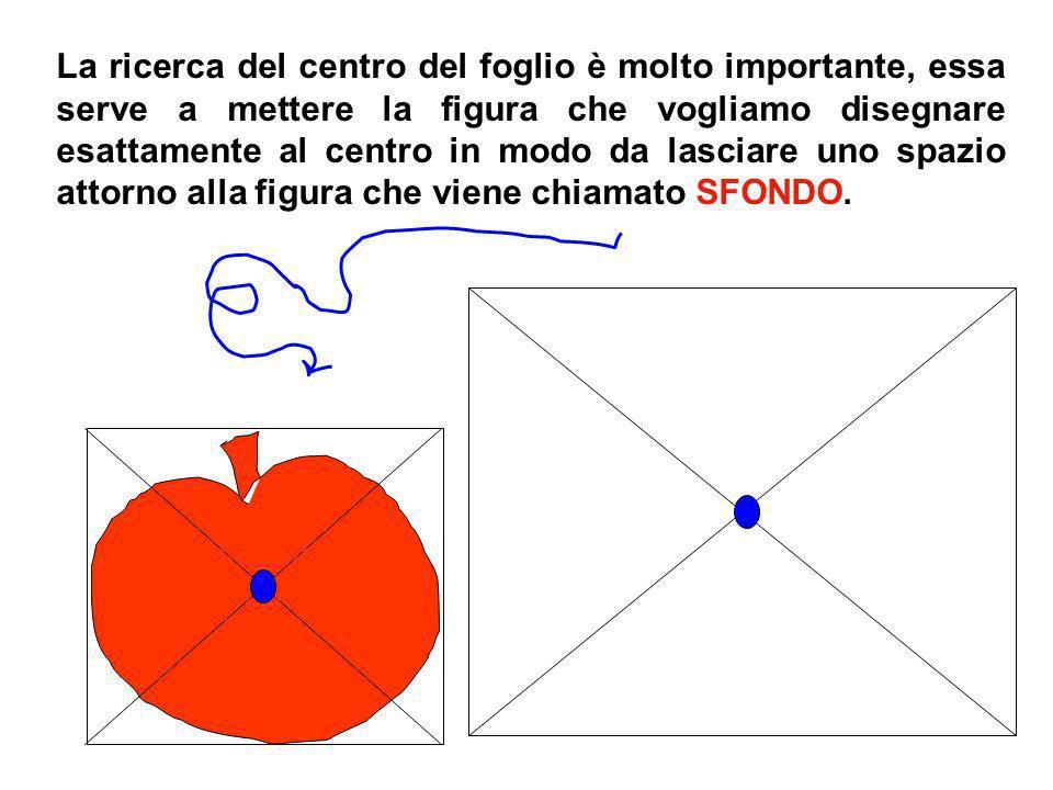 La ricerca del centro del foglio è molto importante, essa serve a mettere la figura che vogliamo disegnare esattamente al centro in modo da lasciare uno spazio attorno alla figura che viene chiamato SFONDO.