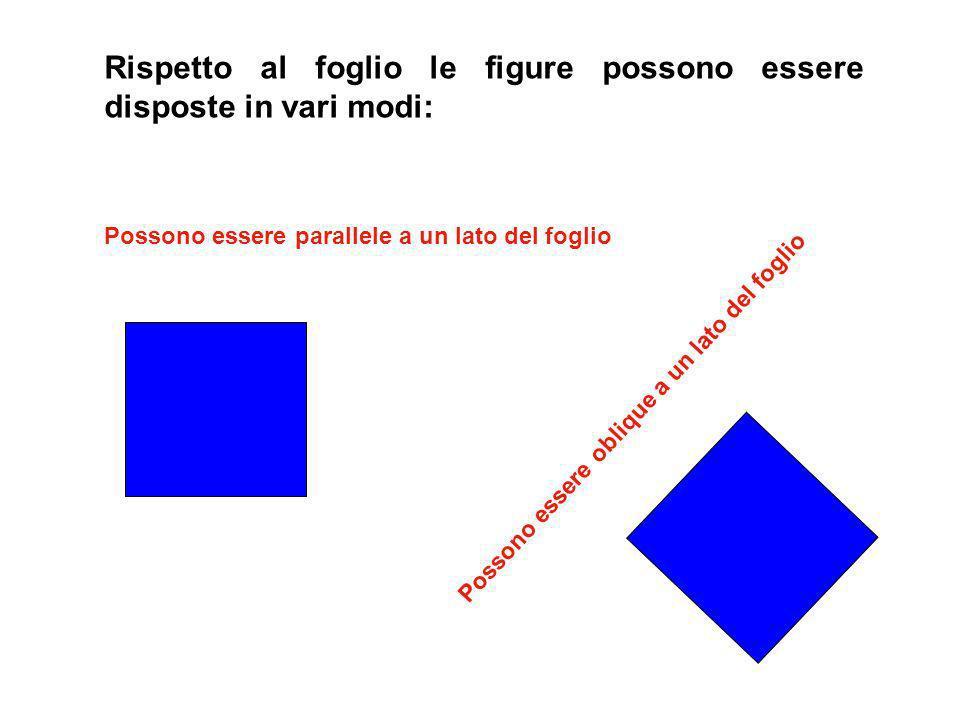 Rispetto al foglio le figure possono essere disposte in vari modi: