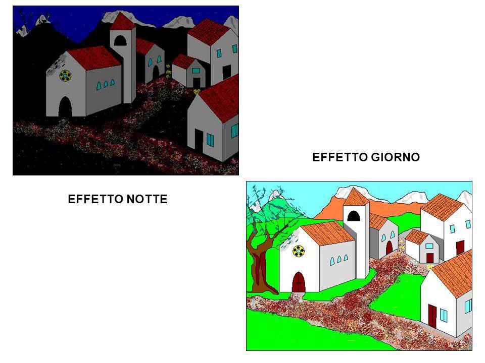 EFFETTO GIORNO EFFETTO NOTTE