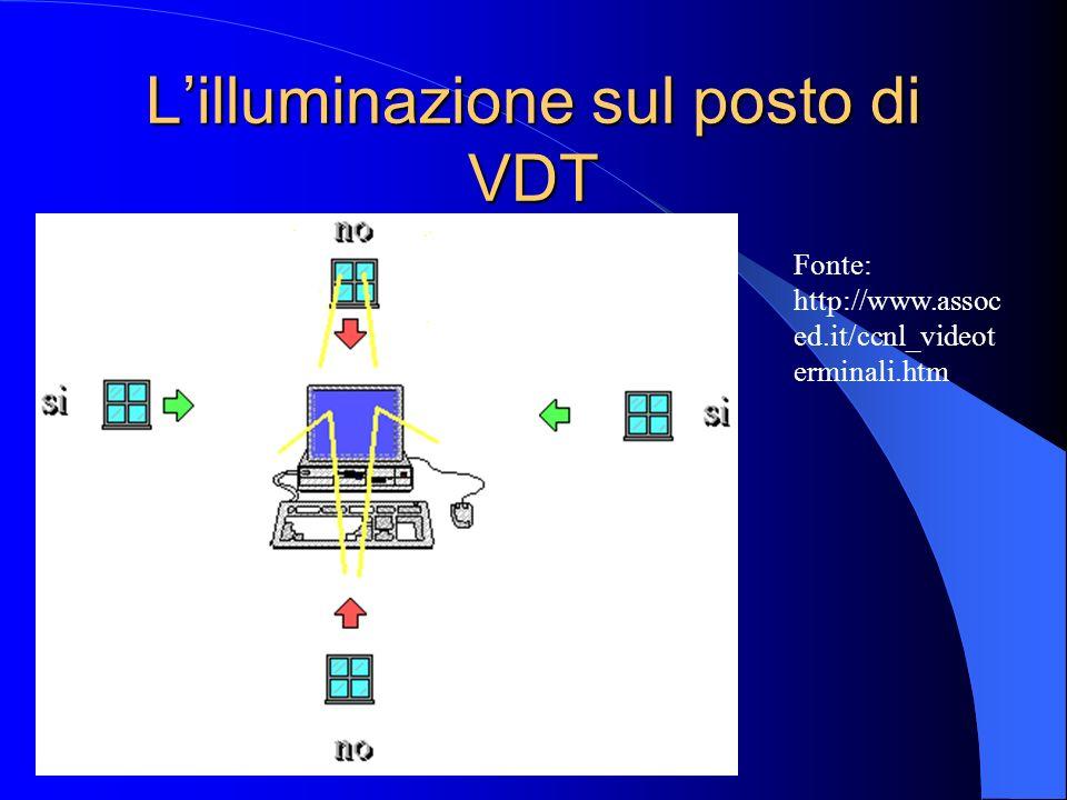 L'illuminazione sul posto di VDT