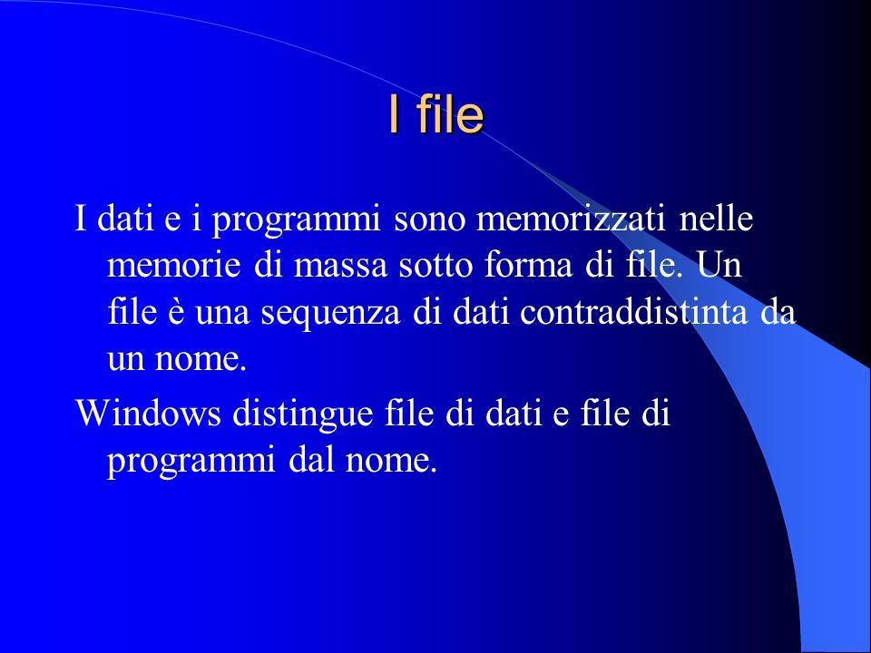 I file I dati e i programmi sono memorizzati nelle memorie di massa sotto forma di file. Un file è una sequenza di dati contraddistinta da un nome.
