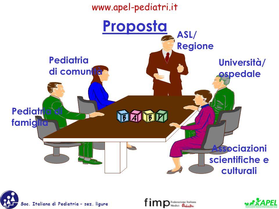 Proposta ASL/ Regione Pediatria Università/ di comunità ospedale