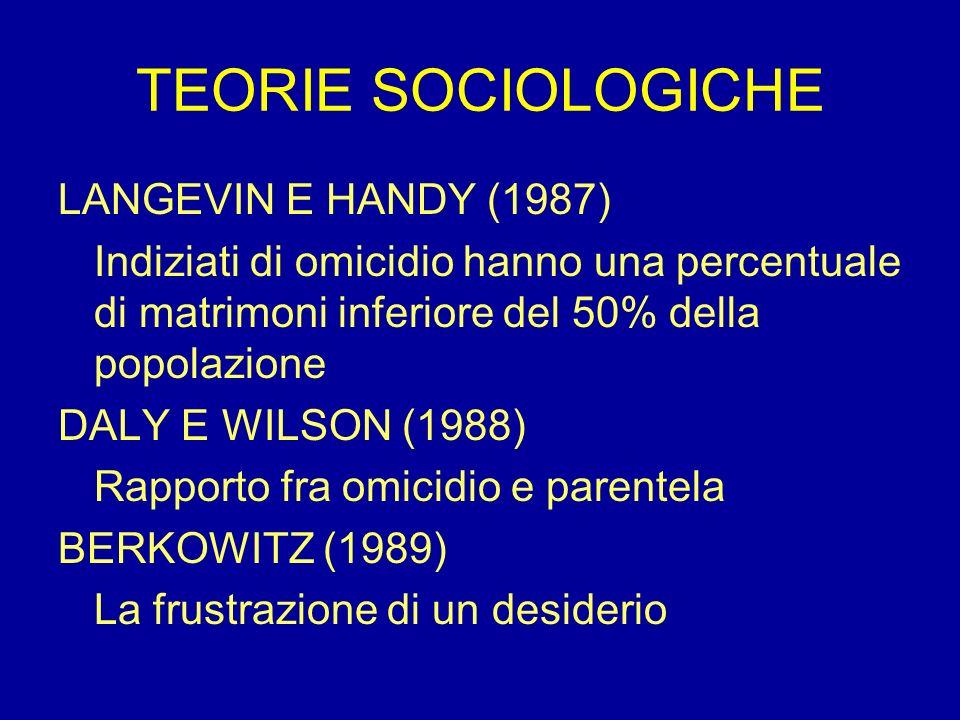 TEORIE SOCIOLOGICHE LANGEVIN E HANDY (1987)