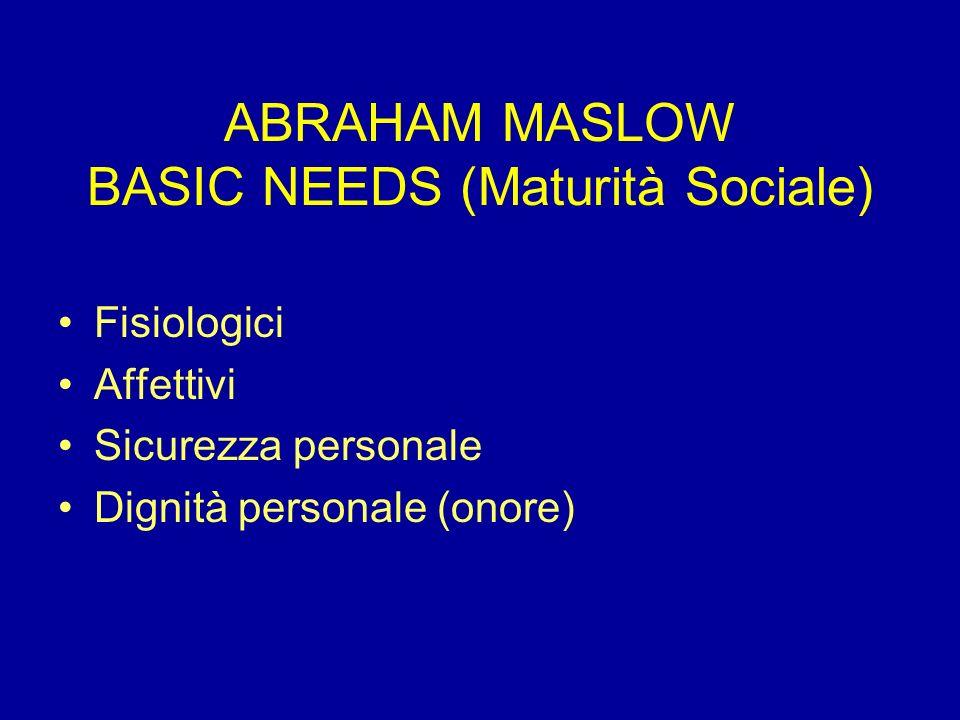 ABRAHAM MASLOW BASIC NEEDS (Maturità Sociale)
