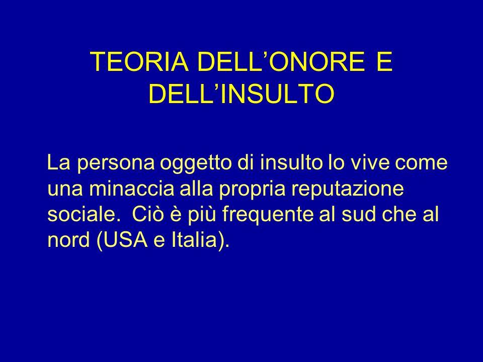 TEORIA DELL'ONORE E DELL'INSULTO