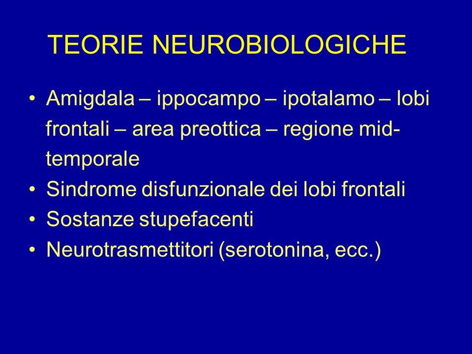 TEORIE NEUROBIOLOGICHE