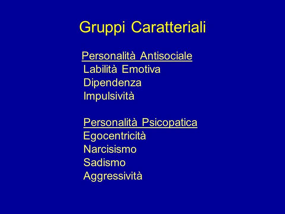 Gruppi Caratteriali Personalità Antisociale Labilità Emotiva