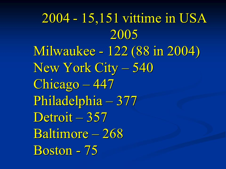 2004 - 15,151 vittime in USA 2005. Milwaukee - 122 (88 in 2004) New York City – 540. Chicago – 447.