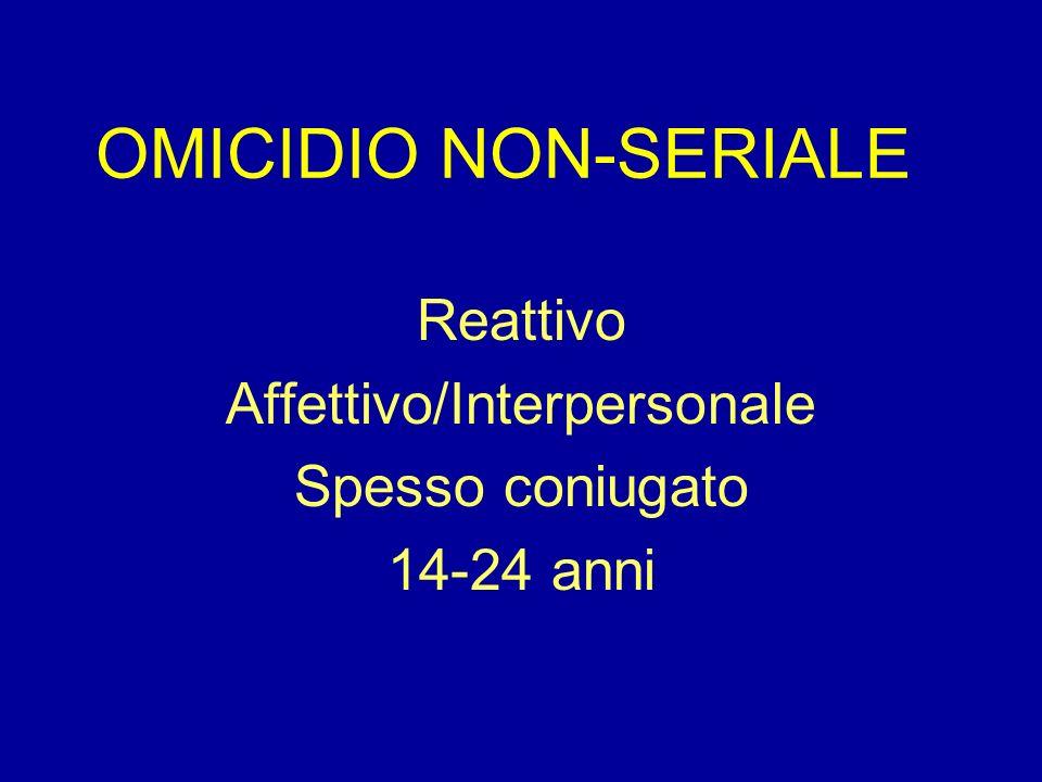 Affettivo/Interpersonale