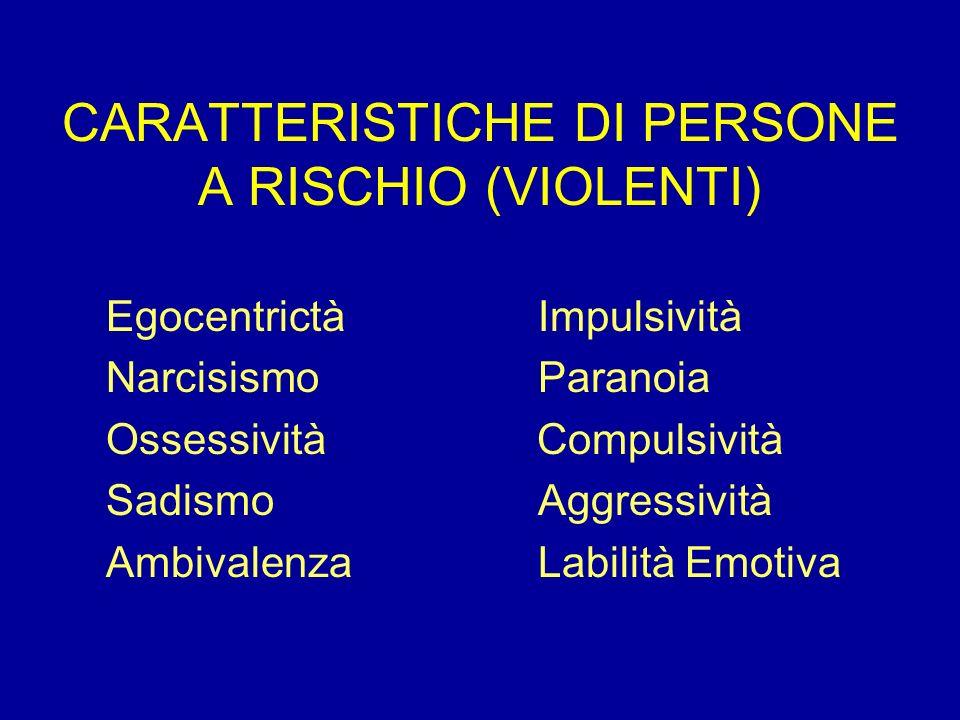 CARATTERISTICHE DI PERSONE A RISCHIO (VIOLENTI)