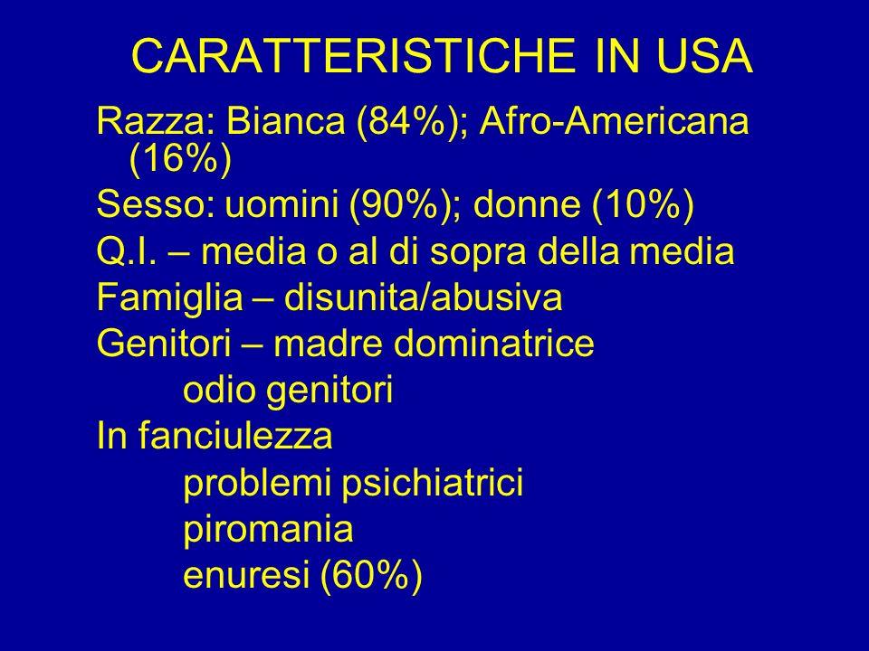 CARATTERISTICHE IN USA