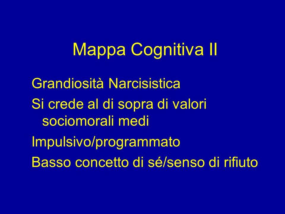 Mappa Cognitiva II Grandiosità Narcisistica