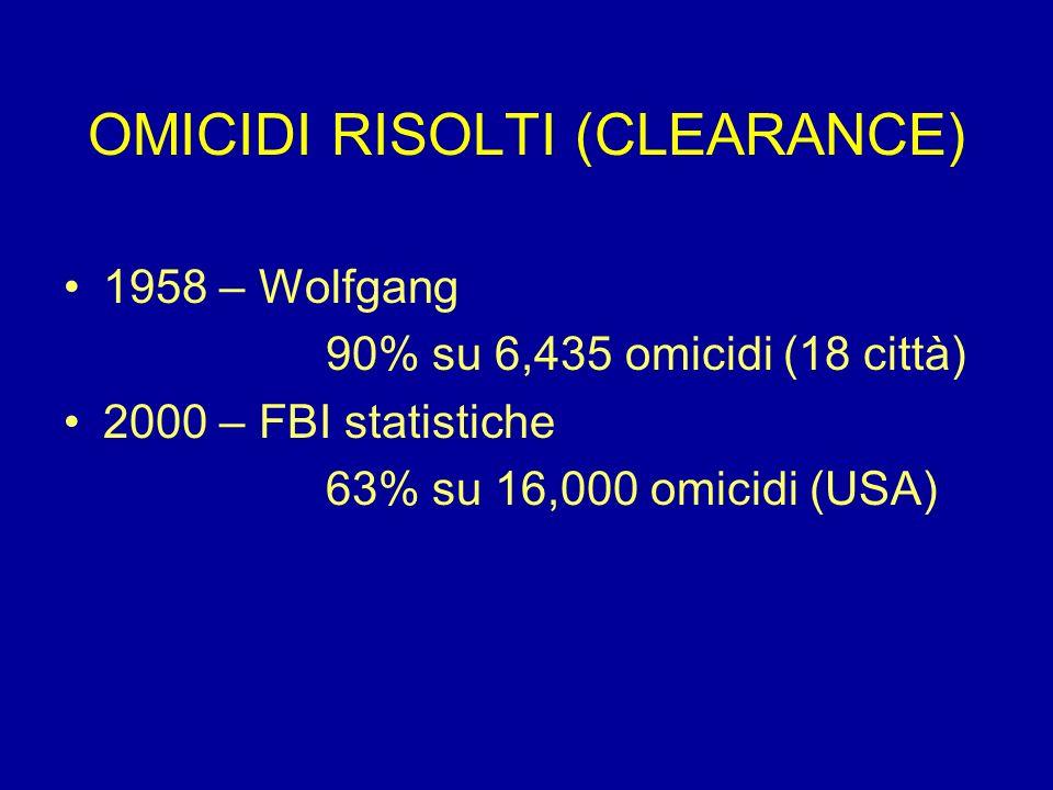 OMICIDI RISOLTI (CLEARANCE)