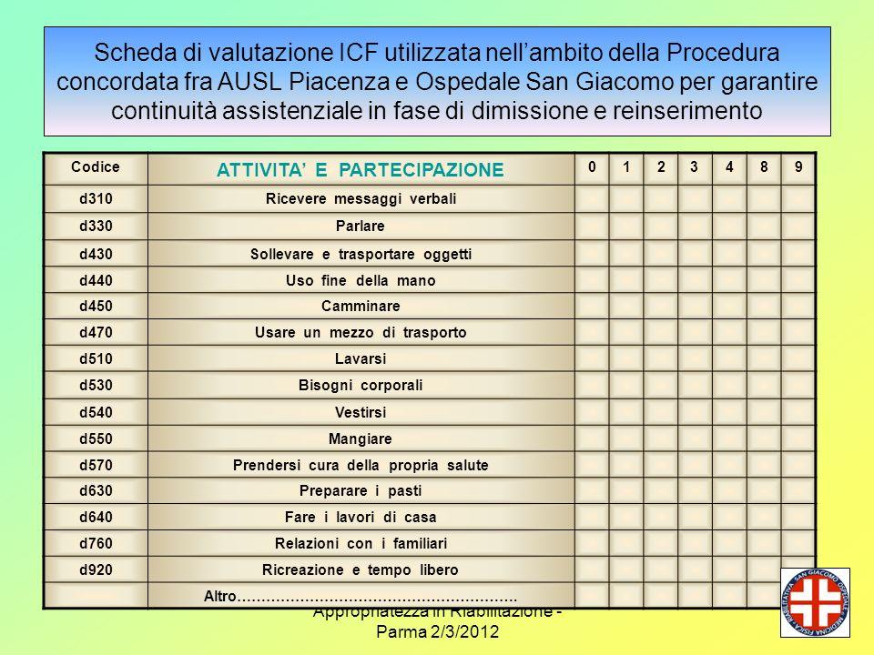 Scheda di valutazione ICF utilizzata nell'ambito della Procedura concordata fra AUSL Piacenza e Ospedale San Giacomo per garantire continuità assistenziale in fase di dimissione e reinserimento