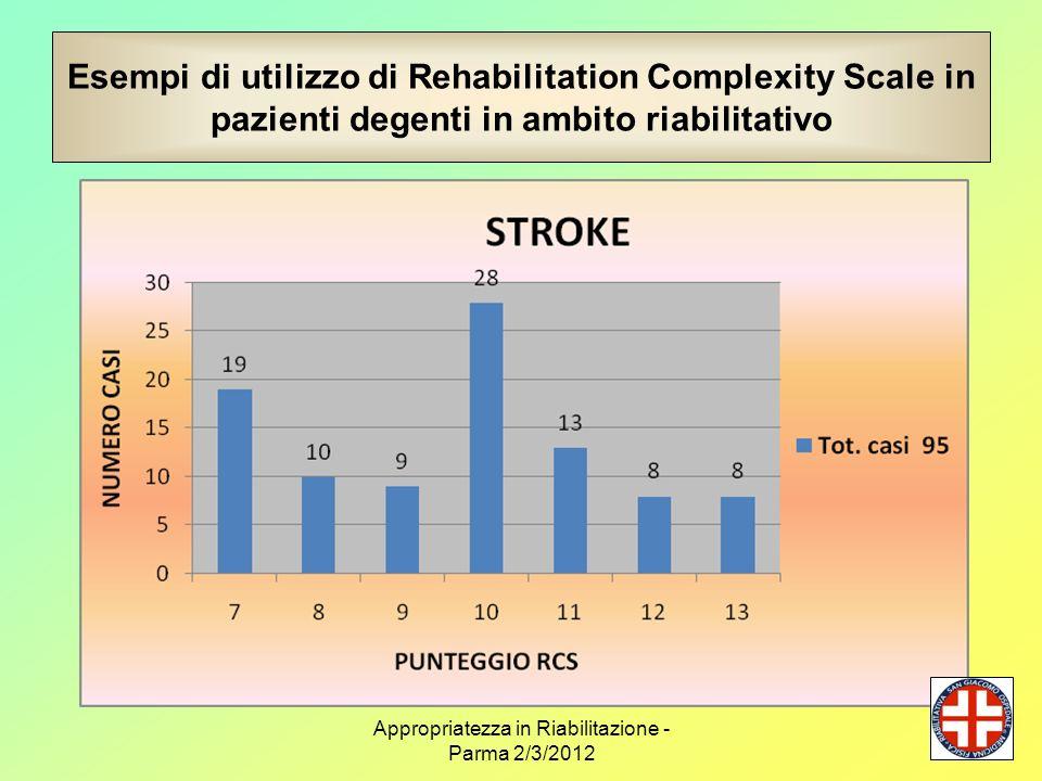 Appropriatezza in Riabilitazione - Parma 2/3/2012