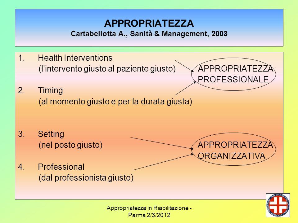 APPROPRIATEZZA Cartabellotta A., Sanità & Management, 2003