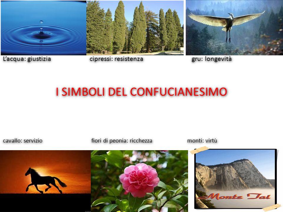 I SIMBOLI DEL CONFUCIANESIMO