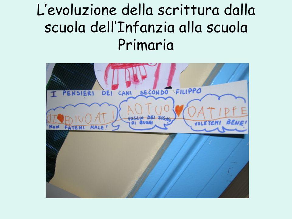 L'evoluzione della scrittura dalla scuola dell'Infanzia alla scuola Primaria