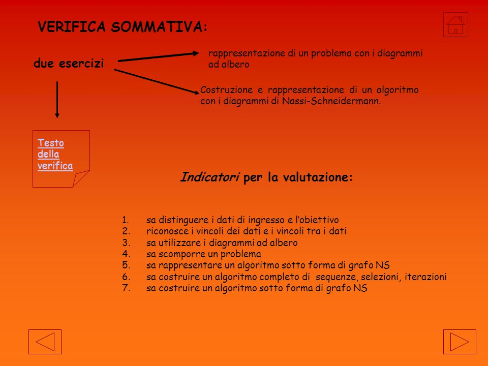 VERIFICA SOMMATIVA: due esercizi Indicatori per la valutazione: