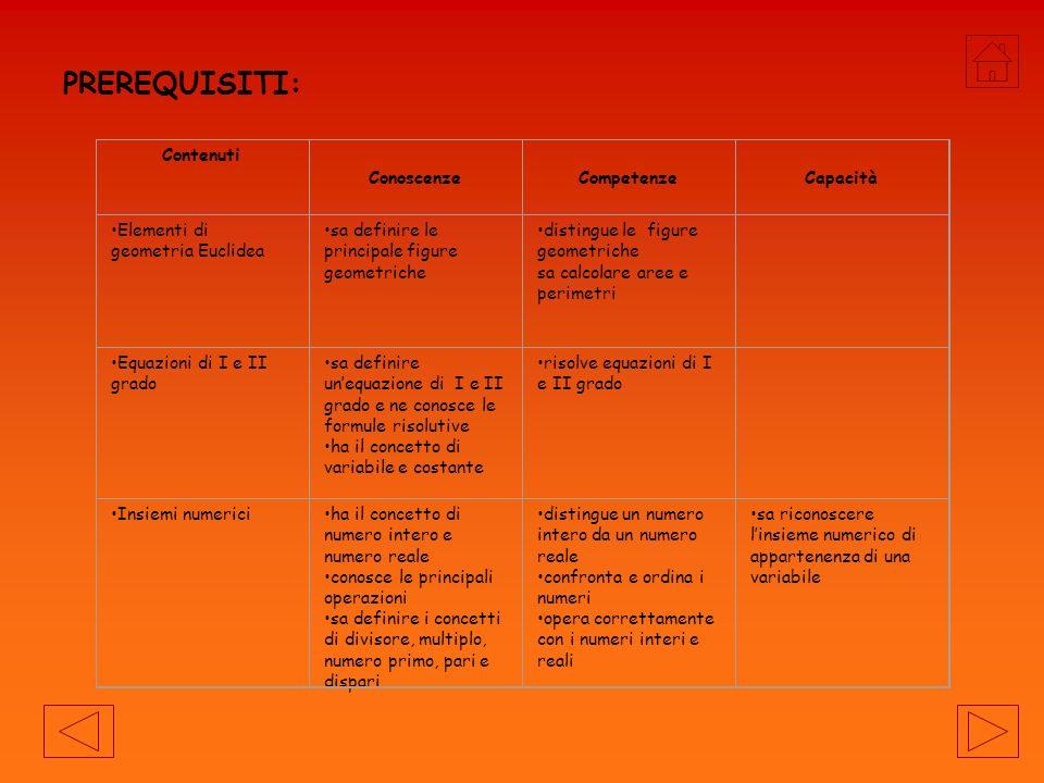 PREREQUISITI: Contenuti Conoscenze Competenze Capacità
