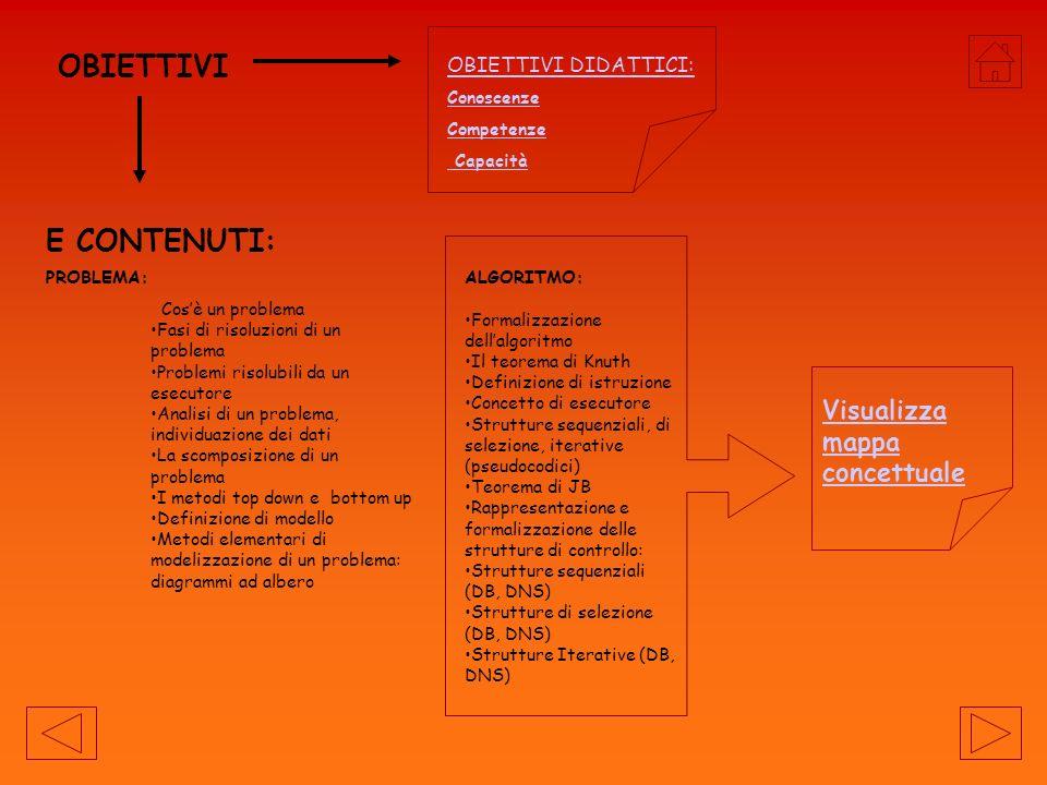 OBIETTIVI E CONTENUTI: Visualizza mappa concettuale