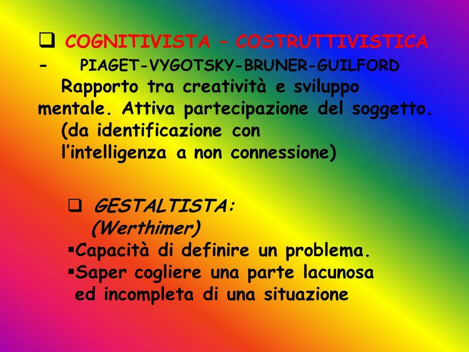 COGNITIVISTA – COSTRUTTIVISTICA - PIAGET-VYGOTSKY-BRUNER-GUILFORD
