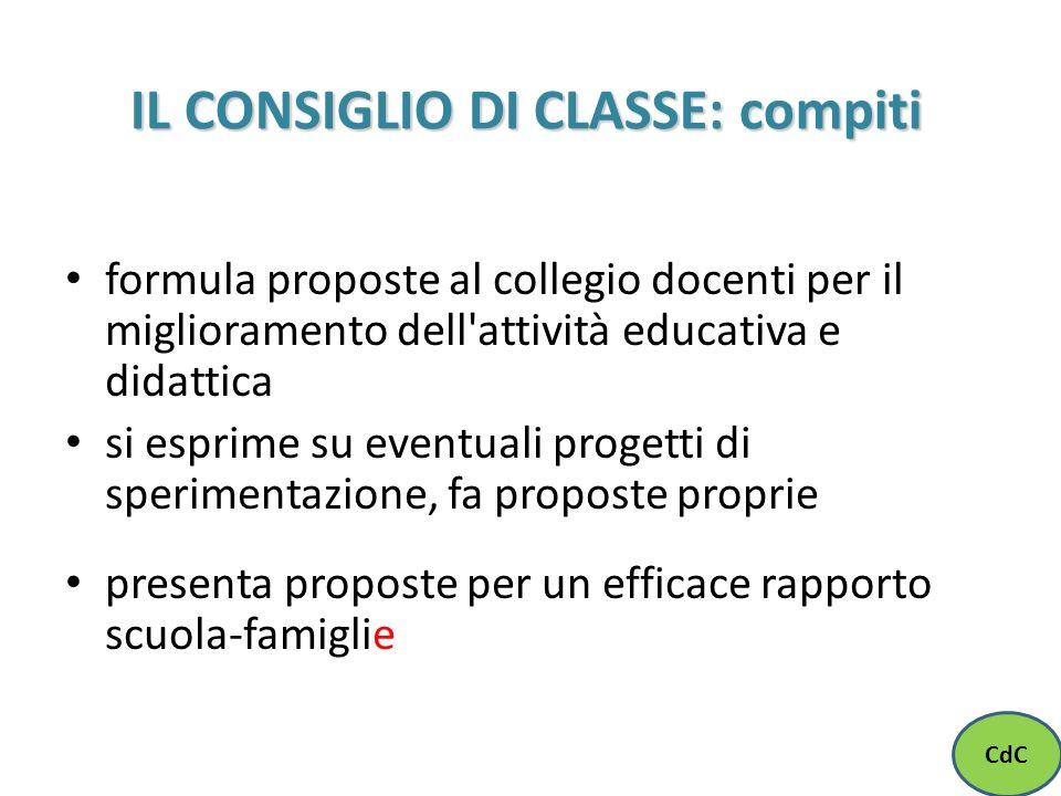 IL CONSIGLIO DI CLASSE: compiti