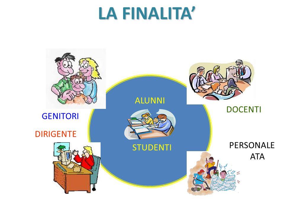 LA FINALITA' ALUNNI DOCENTI GENITORI DIRIGENTE PERSONALE ATA STUDENTI