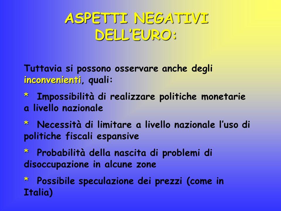 ASPETTI NEGATIVI DELL'EURO: