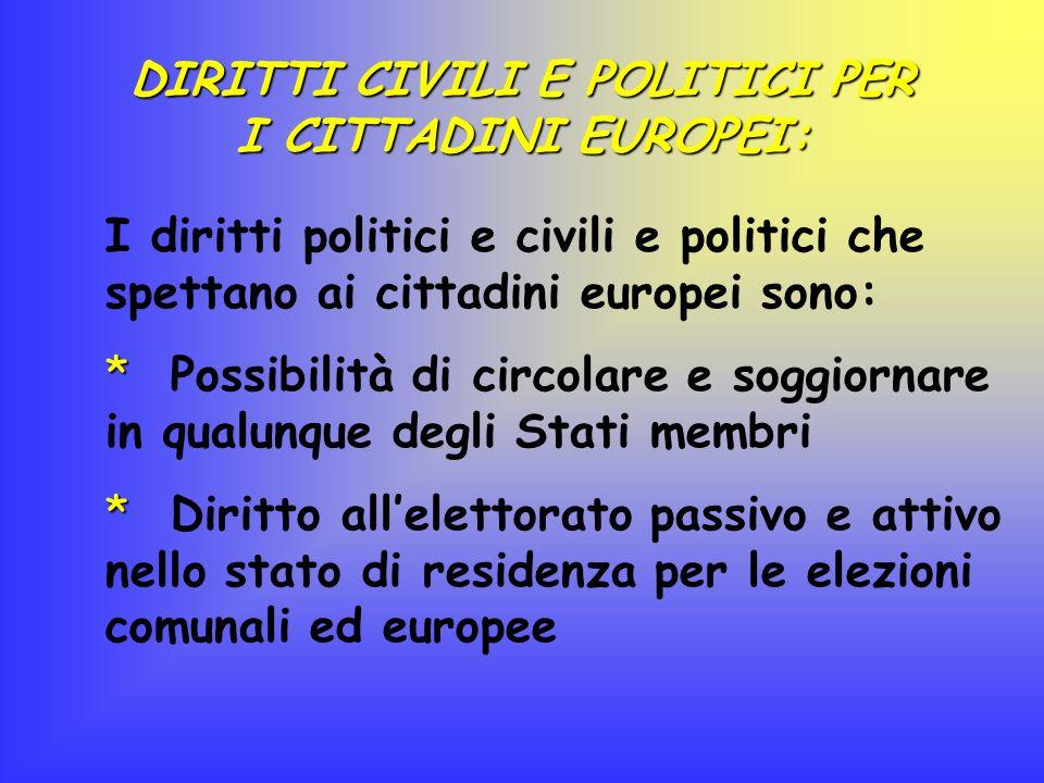 DIRITTI CIVILI E POLITICI PER I CITTADINI EUROPEI: