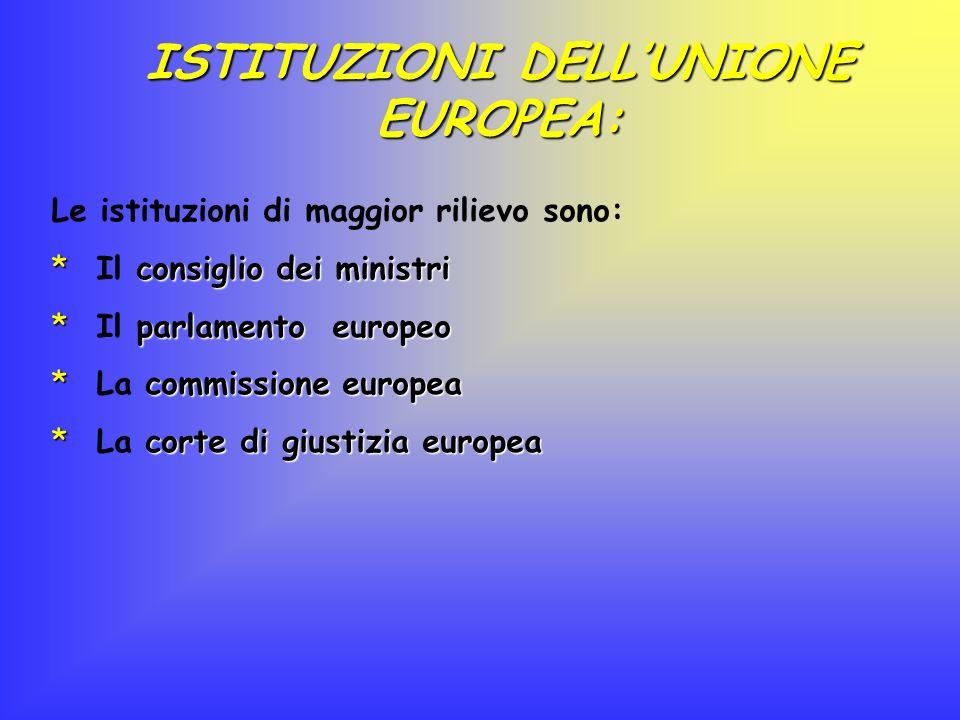 ISTITUZIONI DELL'UNIONE EUROPEA: