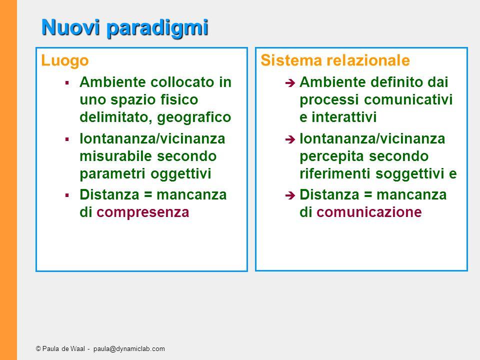Nuovi paradigmi Luogo Sistema relazionale