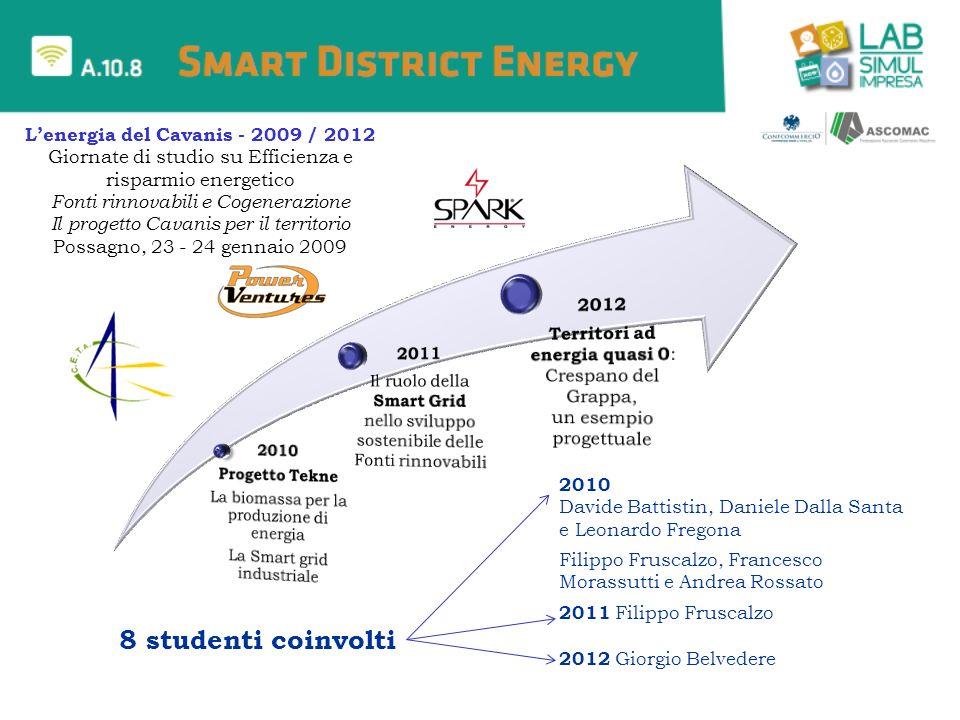 L'energia del Cavanis - 2009 / 2012