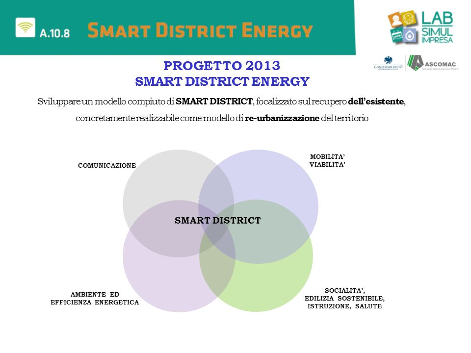 PROGETTO 2013 SMART DISTRICT ENERGY