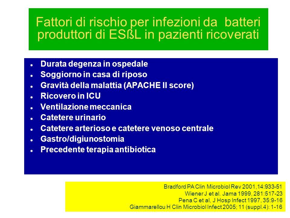 Fattori di rischio per infezioni da batteri produttori di ESßL in pazienti ricoverati