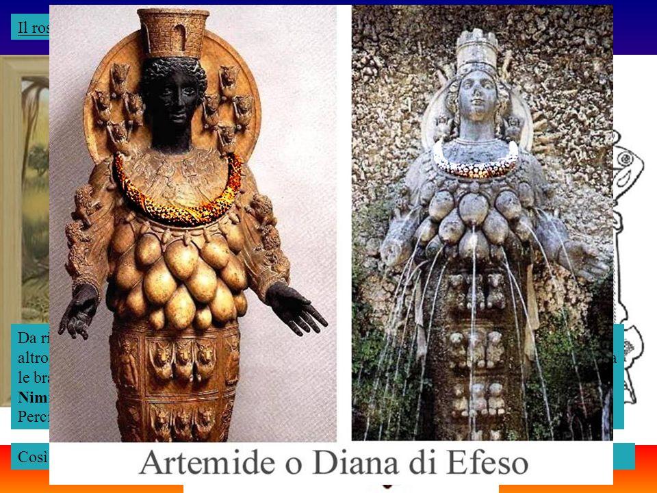 Il rosario era usato come oggetto sacro dagli antichi Messicani.