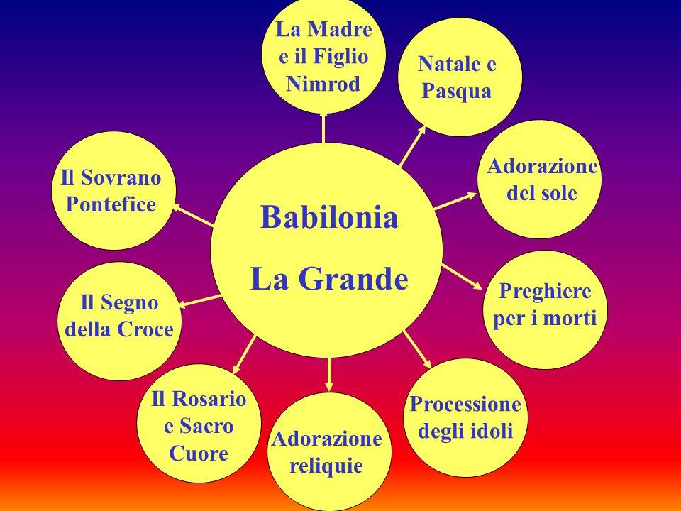 Babilonia La Grande La Madre e il Figlio Nimrod Natale e Pasqua