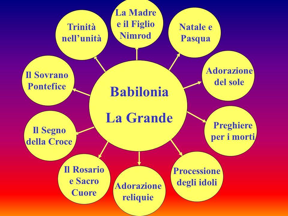 Babilonia La Grande La Madre e il Figlio Nimrod Trinità nell'unità