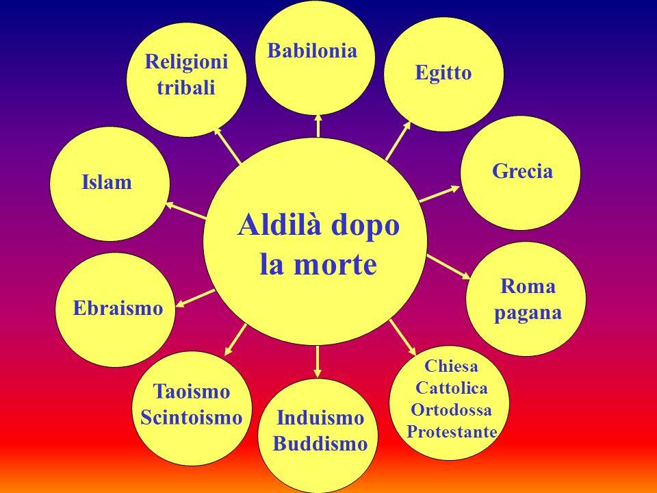 Chiesa Cattolica Ortodossa Protestante