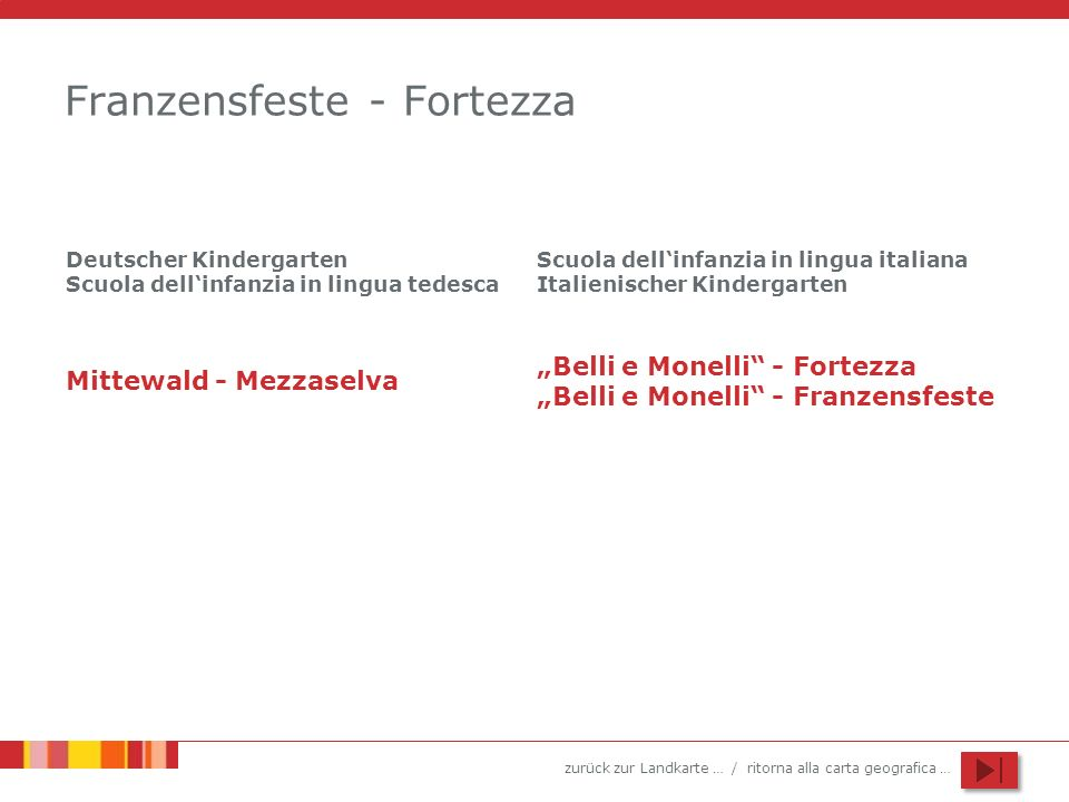 Franzensfeste - Fortezza