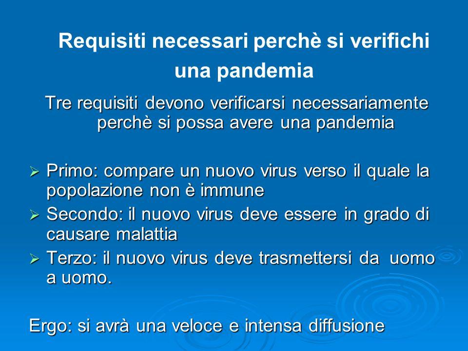 Requisiti necessari perchè si verifichi una pandemia