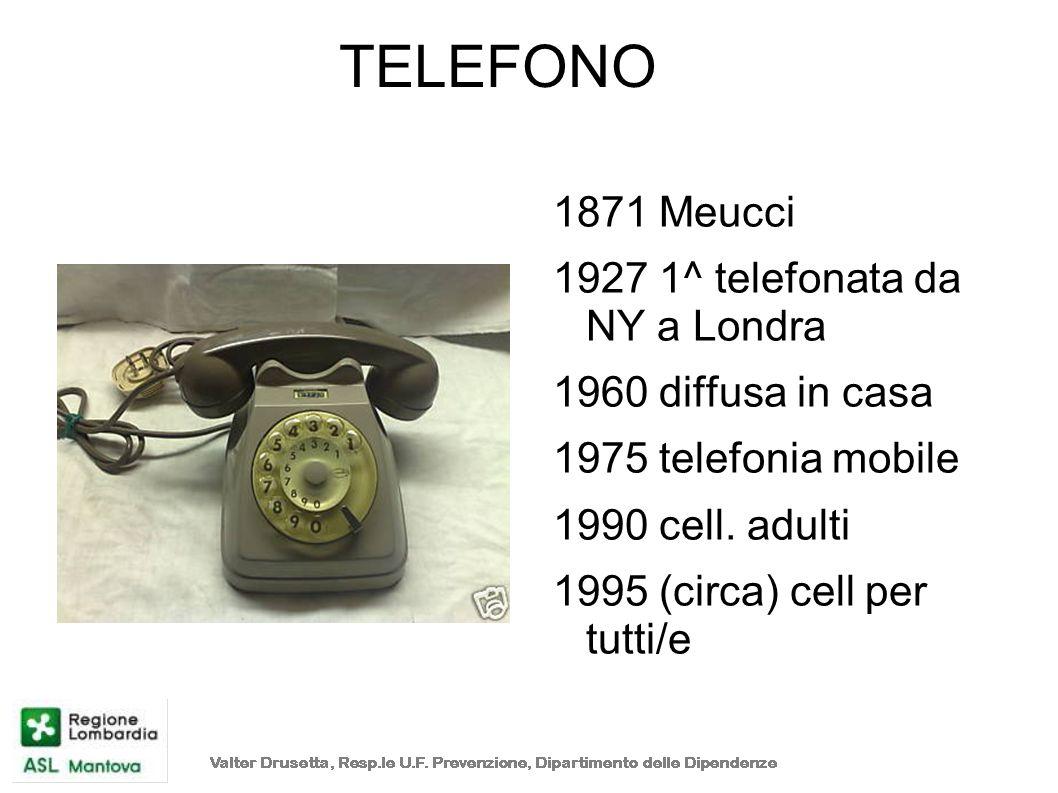 TELEFONO 1871 Meucci 1927 1^ telefonata da NY a Londra