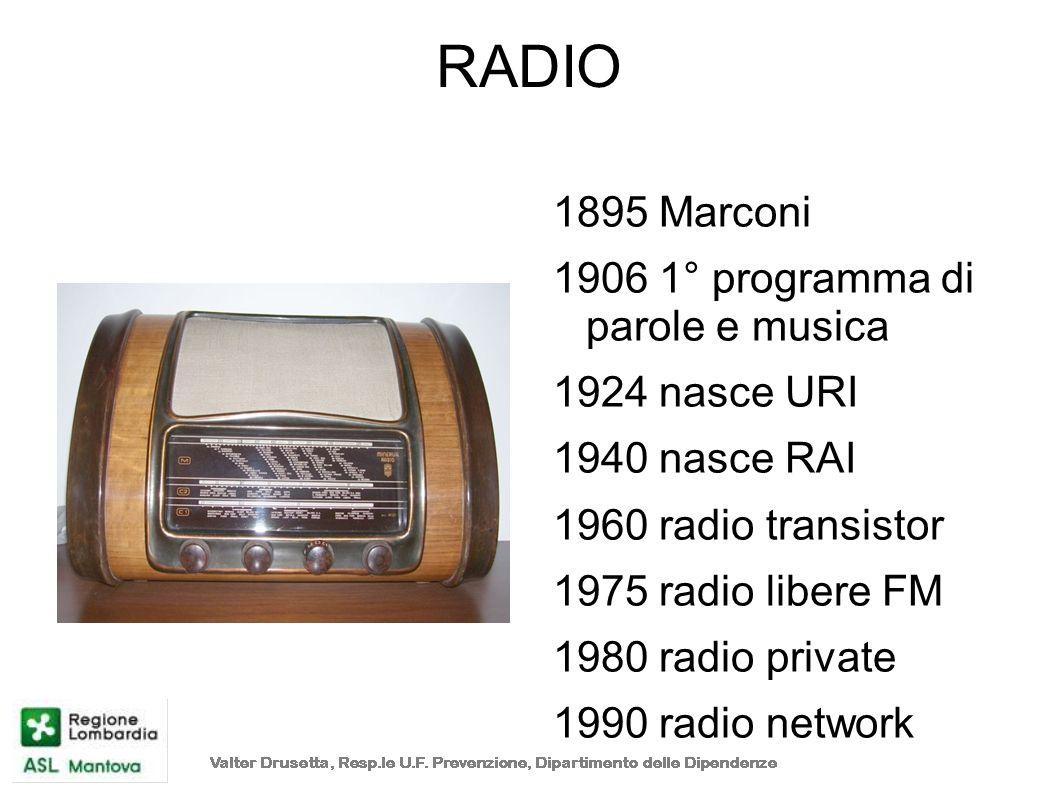 RADIO 1895 Marconi 1906 1° programma di parole e musica 1924 nasce URI