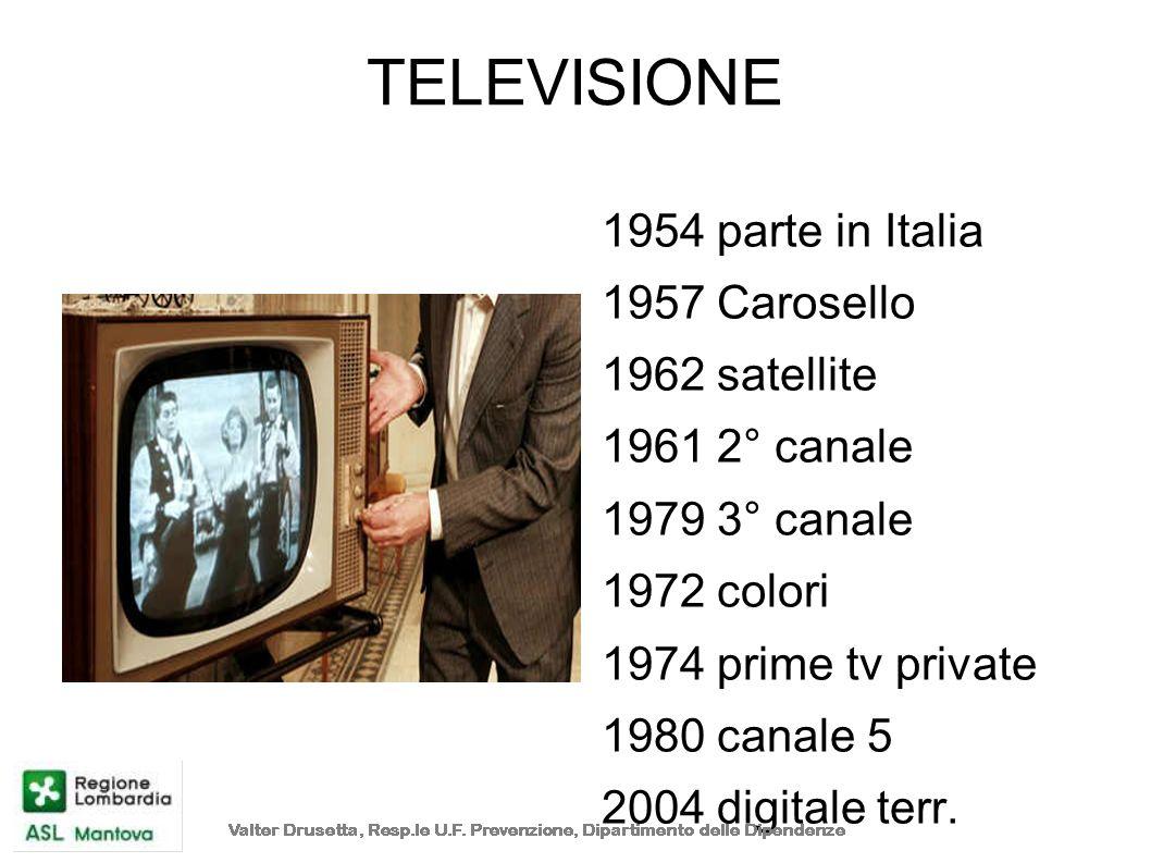 TELEVISIONE 1954 parte in Italia 1957 Carosello 1962 satellite