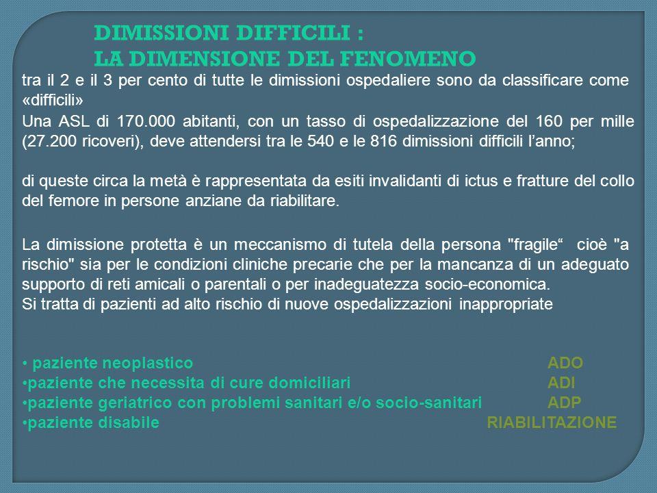 DIMISSIONI DIFFICILI : LA DIMENSIONE DEL FENOMENO