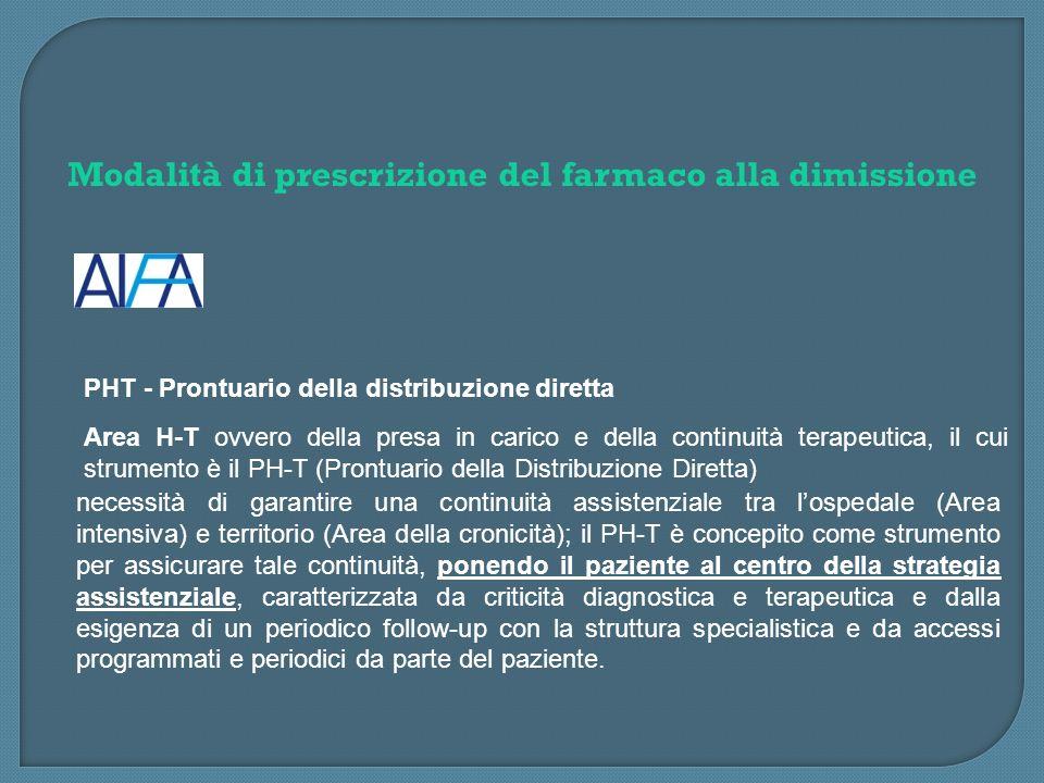 Modalità di prescrizione del farmaco alla dimissione
