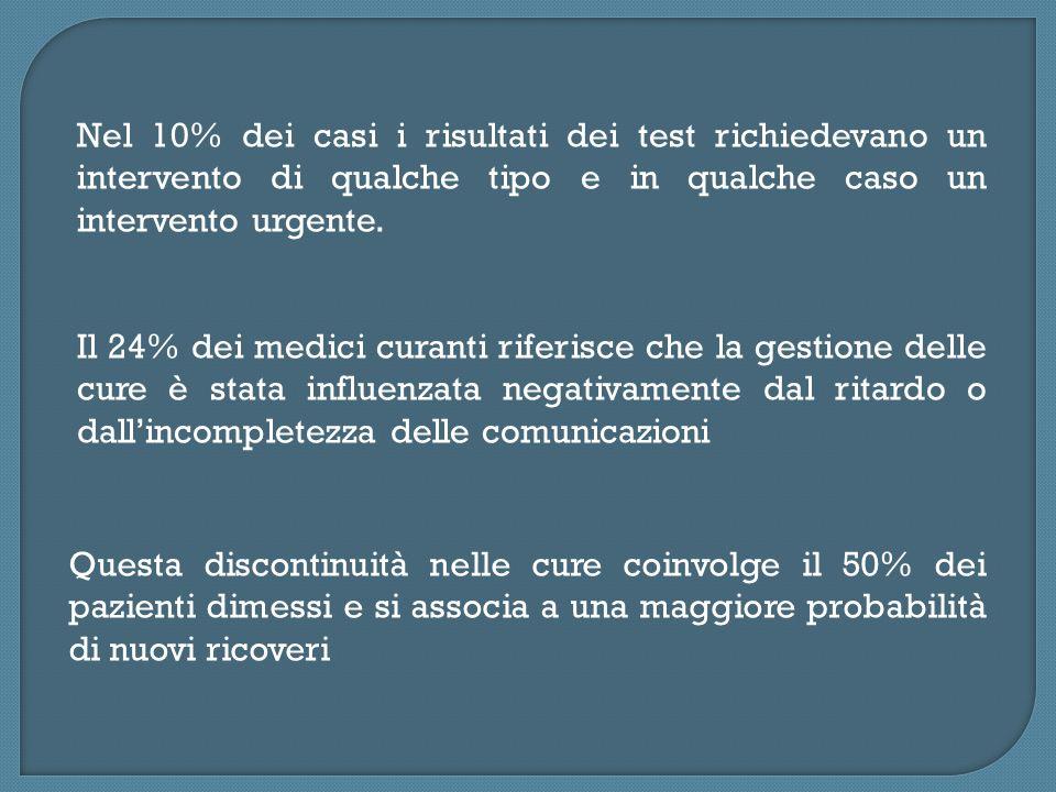 Nel 10% dei casi i risultati dei test richiedevano un intervento di qualche tipo e in qualche caso un intervento urgente.