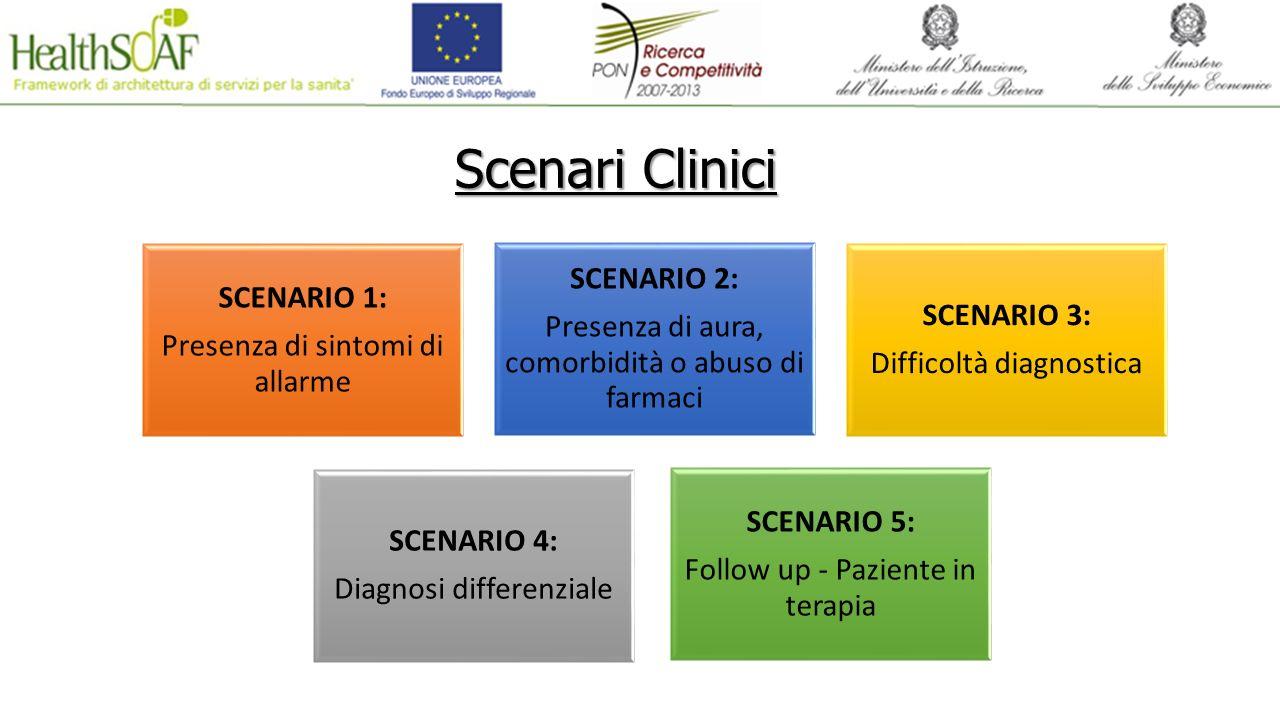 Scenari Clinici SCENARIO 2: SCENARIO 1: SCENARIO 3: