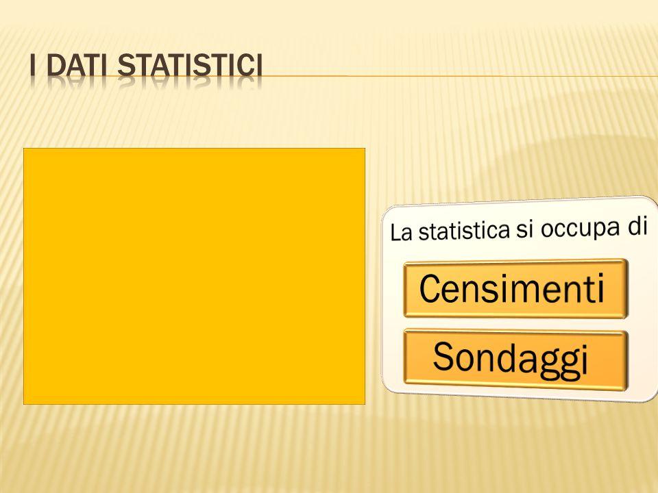 La statistica si occupa di